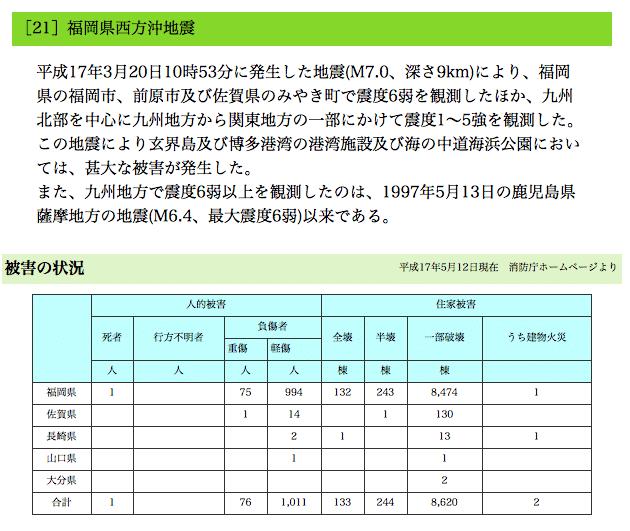 福岡県西方沖地震
