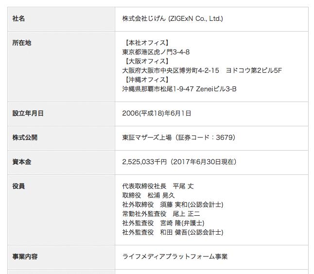株式会社じげん(会社概要)
