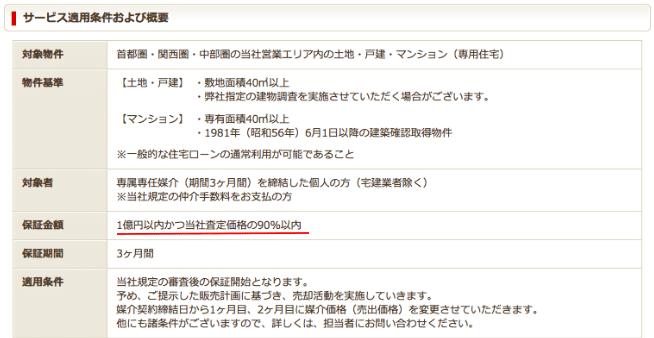 三井のリハウス「売却保証条件」
