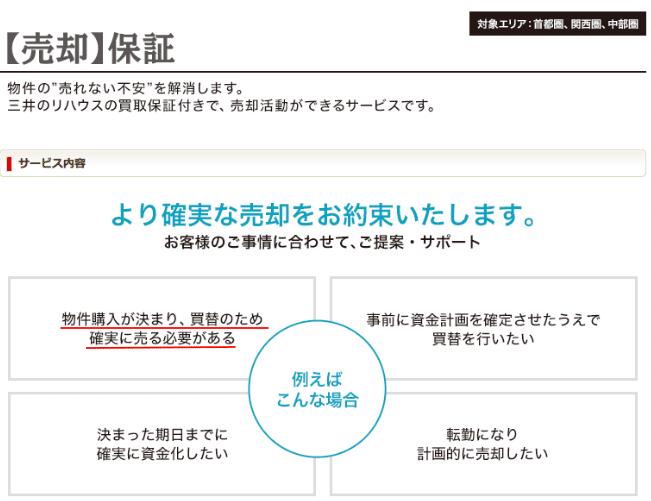 三井のリハウス「売却保証」